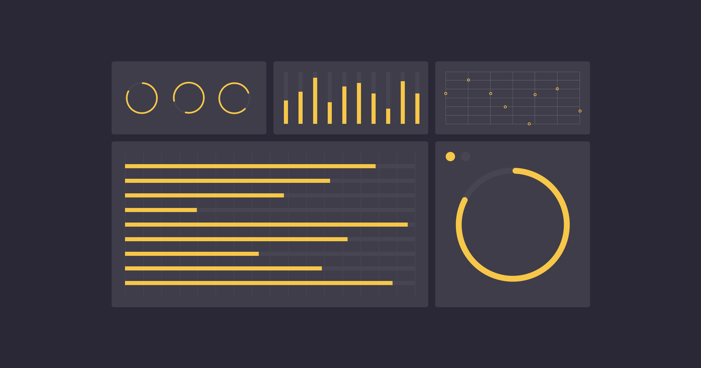 Sales dashboards: How to coach sales teams to use these data-centric visuals effectively