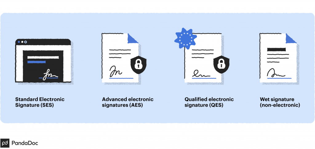 types of electronic signatures
