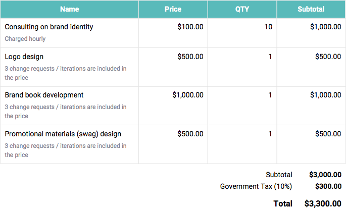 Delightful Fees And Finance Regarding Graphic Design Proposal Example