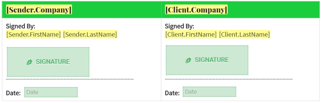 Ppc And Adwords Proposal Template Get A Free Sample